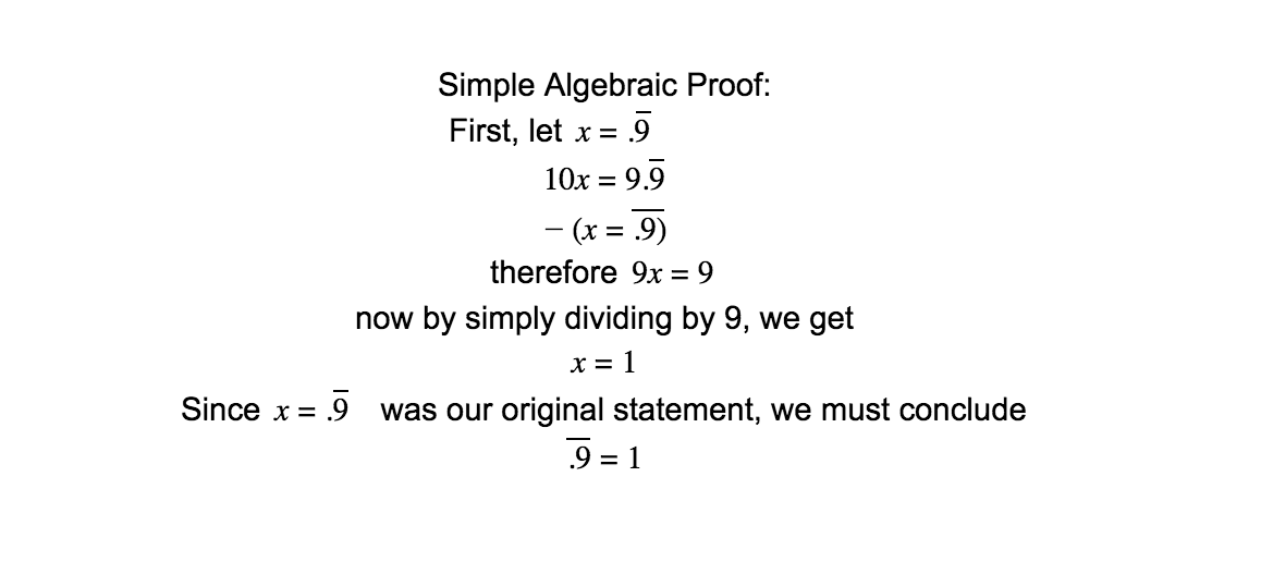 simple algebraic proof 1