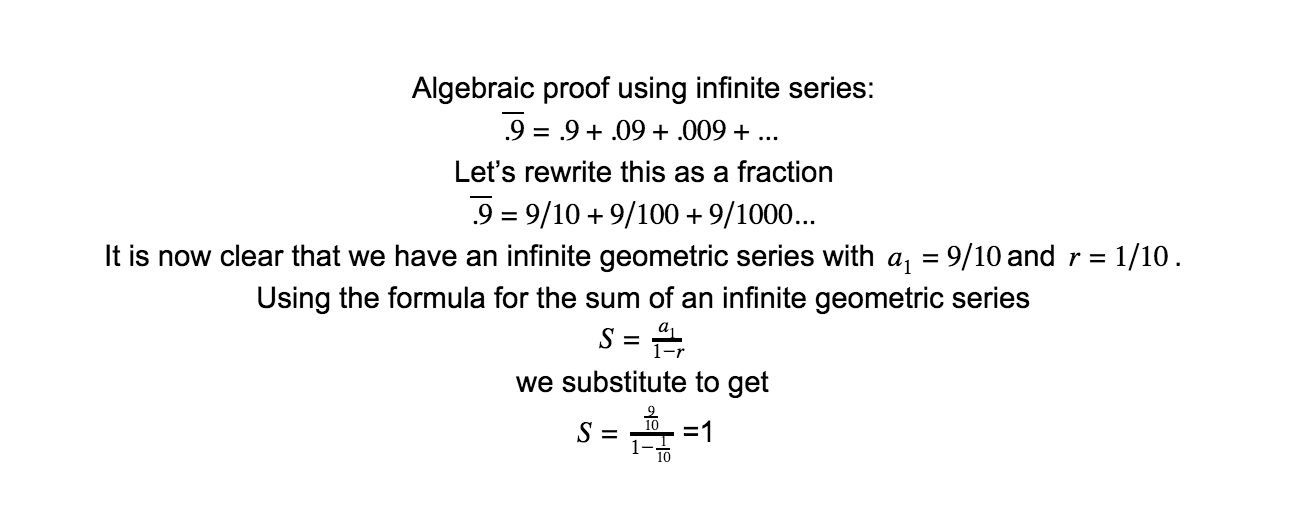 algebraic proof using infinite series